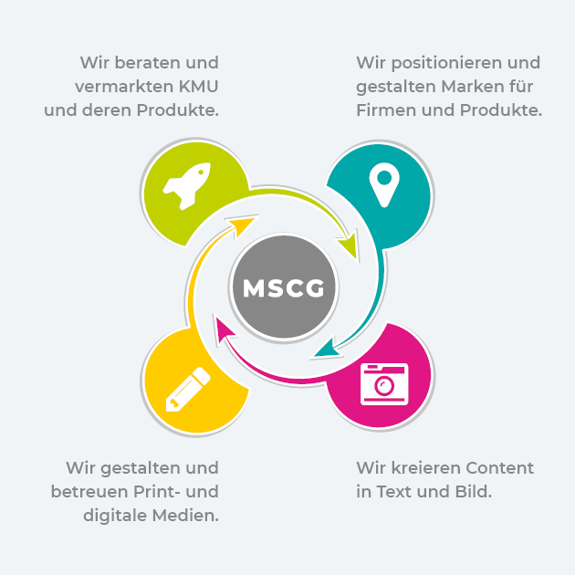 MSCG - Leistungen